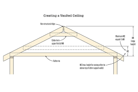 raising ceiling joists jlc