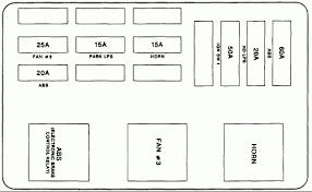 2001 chevy silverado fuse box diagram 37 wiring diagram images 2001 chevy venture fuse panel diagram chevy venture fuse box intended for 2000 impala fuse box