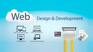 Efficient Web Design Benefits Of Efficient Web Layout And Growth Web Design And