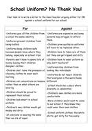 persuasive writing school uniform by missfincham teaching  activity
