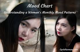 The Secret Feelings Chart Mood Chart Understanding A Womans Monthly Mood Patterns