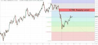 Usd Jpy Long Term Chart Long Term Fibonacci Level With Supply Level In Usdjpy 22 02