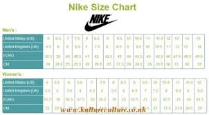Czech Nike Womens Footwear Size Chart A6e16 Ebfaa