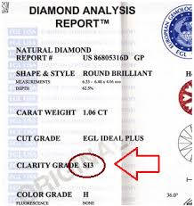 Diamond Carat And Clarity Chart Si3 Clarity Grade How Reliable Is It Scam Alert