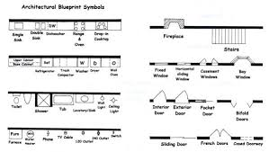 Symbols  Architectural floor plans and Floor plans on Pinterest