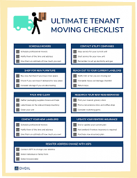 The Tenants Ultimate Moving Checklist Avail
