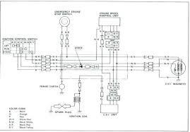 yamaha beartracker cdi wiring color codes wiring color codes yamaha beartracker cdi wiring color codes 4 wire diagram color code club 4 wire diagram color yamaha beartracker cdi wiring color codes