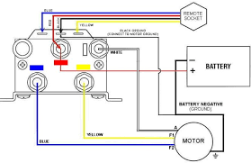 warn winch remote wiring diagram warn image wiring warn winch wiring diagram m8000 jodebal com on warn winch remote wiring diagram