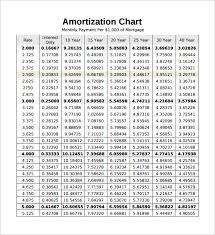 Printable Mortgage Amortization Calculator Major Magdalene