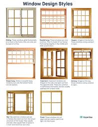 Fascinating Window Styles Pictures Photo Design Ideas