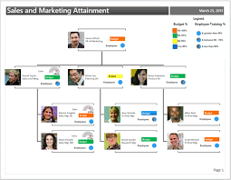Can You Make An Org Chart In Excel Data Linked Diagrams Creating A Diagram Microsoft 365 Blog