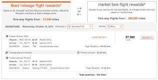 Aeroplan Fixed Mileage Chart Receive A 35 Bonus For Transferring Marriott Points To