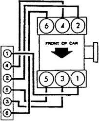 hummer h firing order hummer h lifted 2003 eclipse timing belt diagram 2003 image about wiring