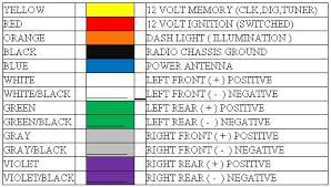 car stereo wiring color codes car image wiring diagram radio wiring harness color code radio wiring diagrams on car stereo wiring color codes