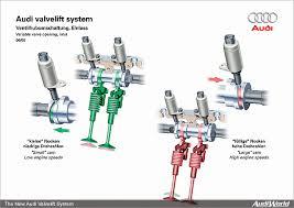 basic turn signal wiring diagram images wiring diagram in addition hyundai veloster headlight bulb