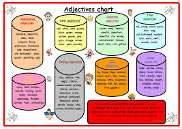 Adjective Chart English Esl Worksheets