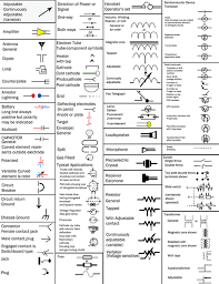 avionics wiring diagram symbols avionics wiring diagrams showing post media for avionics symbols symbolsnet com