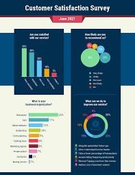 Satisfaction Survey Report Customer Satisfaction Survey Summary Report Template
