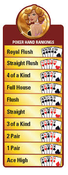 Lucky Lady Games Blog Archive Charts Free Video Poker
