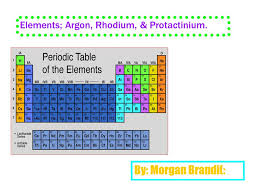 Elements; Argon, Rhodium, & Protactinium. - ppt download