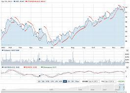 aflac inc afl stock prediction 2016
