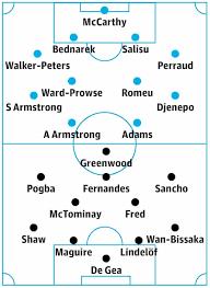 Southampton v Manchester United: match preview | Premier League