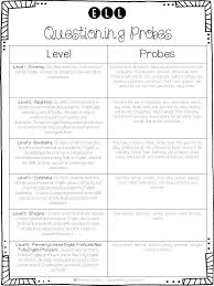 Wida Growth Charts Working With Ell Students In The Classroom Free