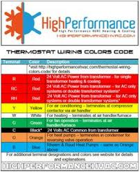 air conditioner thermostat wiring and colors code thermostats thermostat wiring colors code hvac control