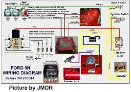 ford 9n wiring diagram 12 volt conversion wiring diagram and harnesses for generator single pole light switch coil and dist 9n ford 9n 2n 8n front dist tractor 12v alt alternator wiring harness