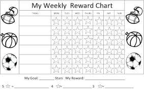 behavior charts for preschoolers template behavior chart templates information classroom weekly template