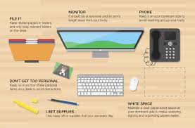 infographic feng shui. Beautiful Desk Infographic At Office Organization Tips Feng Shui