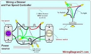 wiring diagram for ceiling fan wiring diagram ceiling fan light switch org electrical wiring diagram ceiling