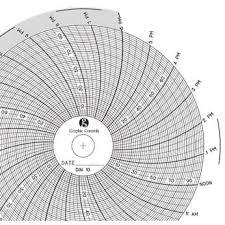 Chart Recorder Paper