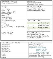 chemistry conversion chart cheat sheet general chemistry final cheat sheet data set