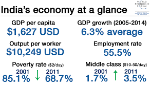 essay on n economy charts that explain s economic challenge  charts that explain s economic challenge world economic 1 economics admissions essay