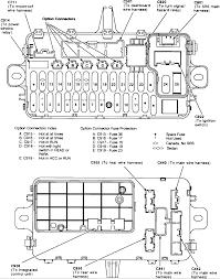 fuse box for 2010 honda civic wiring diagrams thumbs 2001 honda civic fuse box location at 2001 Honda Civic Fuse Box