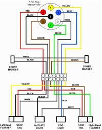 s i1 wp com carlplant me wp content uploads 4 way trailer wiring diagram at 7 Way Trailer Plug Diagram