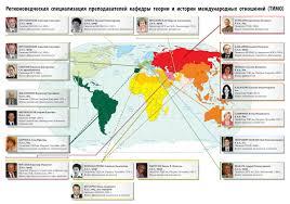 Теории и истории международных отношений Не выбирайте общие абстрактные темы Не выбирайте темы которые повторяются у других студентов Выбирайте темы с учетом изучаемого языка