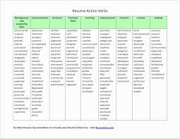 Resume Verbs Best Of Action Verbs For Resume Samples Free Resume Ideas
