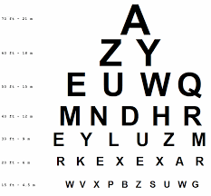 Eye Check Up Chart Distance The Importance Of A Visual Acuity Test Hillmoor Optical