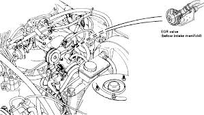 96 volvo 960 engine diagram wiring diagrams image gmaili net i tried to clear the codes and it s worked in pastbut can rhjustanswer volvo t5 engine diagram