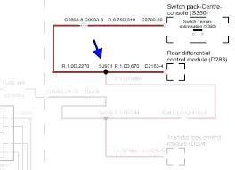 2006 chevy express cargo van fuse box location diagram wiring gm suburban fuse box wiring diagrams ac diagram trailer 20 luxury fresh cavalier block ground carrier bearing