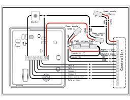 hid prox reader wiring diagram lift master wiring diagram \u2022 free hid miniprox manual at Wiegand Reader Wiring Diagram