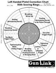 a55200f214adbb47f07b516c55f484ff printable 8 5 x 11 targets for shooting \u003cb\u003eprintable\u003c\ b\u003e pistol \u003cb on printable targets for zeroing