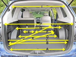 2016 subaru forester cargo dimensionerments hand mered