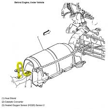 3400 v6 engine diagram 3400 automotive wiring diagrams qa blob qa blobid 4633786402611096190