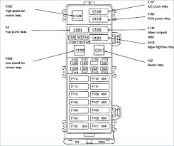 ford taurus fuse diagram wiring diagram value 2001 ford taurus fuse diagram wiring diagram sample ford taurus fuse box diagram 2005 2001 taurus