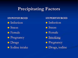 Precipitating Factors The Role Of Thyroid Stimulating And Thyroid Blocking
