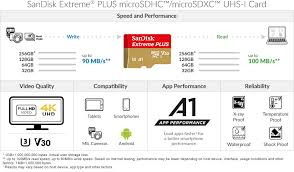 Sandisk Extreme Plus Flash Memory Card Microsdhc To Sd