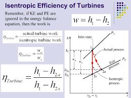 isentropic efficiency of turbines